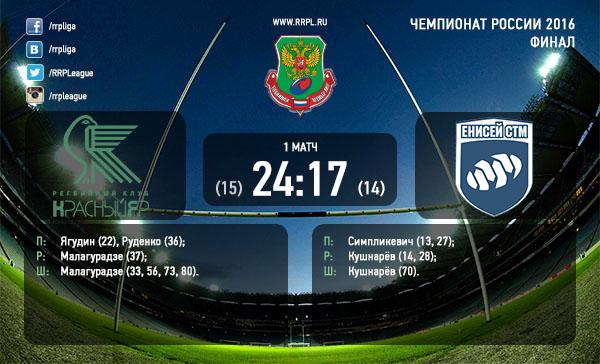 Впервой заключительной игре чемпионата Российской Федерации порегби победил «Красный Яр»